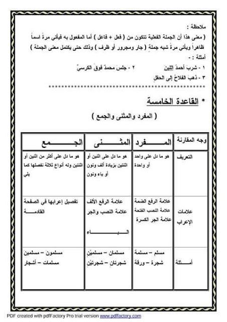 """ملف راااااائع شامل كل """"قواعد اللغة العربية للمرحلة الابتدائية"""" 7"""