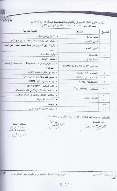 توزيع محتوى نشاط الكمبيوتر وتكنولوجيا المعلومات للصف الرابع الابتدائى 2016 للترمين Scan0018