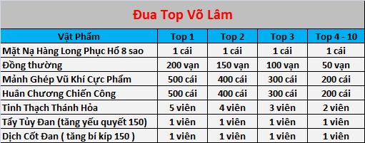 Làng game Việt dậy sóng với phiên bản Kiếm Thế 17 phái đầu tiên tại Việt Nam Ktsg2