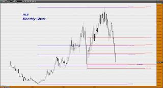 prix de l'or, de l'argent et des minières / suivi quotidien en clôture Chart20130626122943