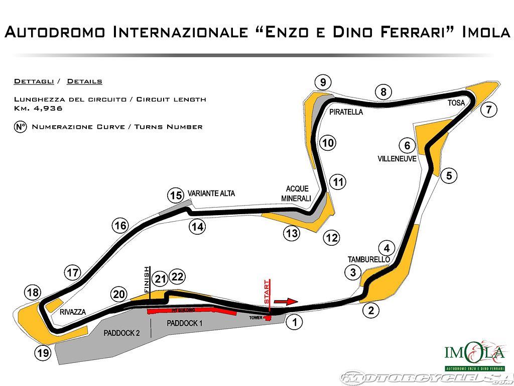 7 March 2013: F2000 @ Imola Special Event Imola-Race-Track-Map