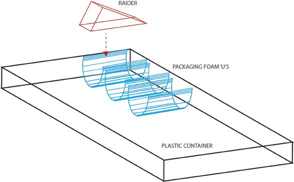 Cheap Raider/ravager carry case Rav_web