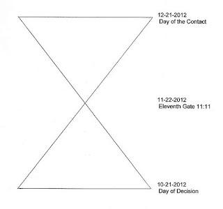 Кобра: (18.09.2012) Преобразование Антарион Window2
