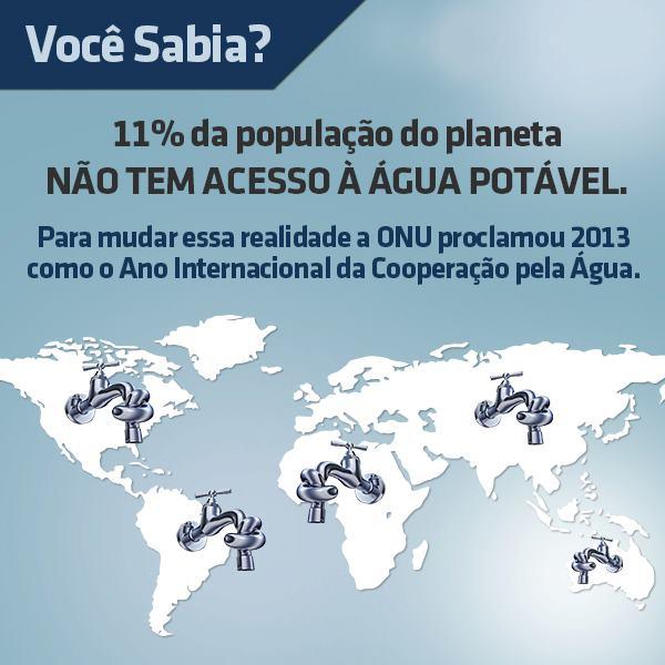 Dia Mundial da Agua - 22 de Março Agua