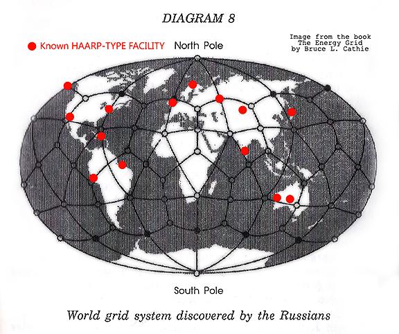Known HAARP Locations Worldwide  HAARP-LOCATION-MAP-ENERGY-GRID