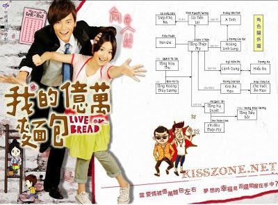 Love or Bread - Ổ bánh mì bạc tỉ của tôi