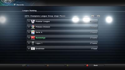 PESEdit.com Pro Evolution Soccer 2011 Patch 0.4 9-1