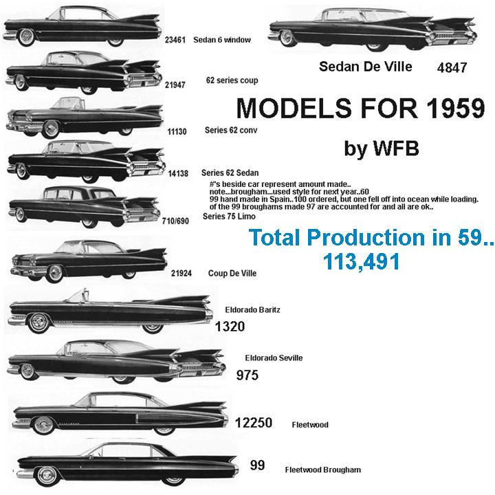 Cadillac 1959_Cadillac_models