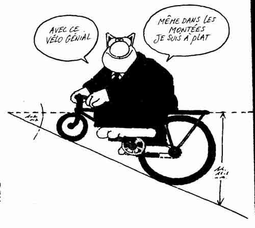 Reglage optimal Le-velo-du-chat