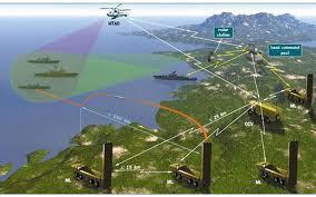 Tiềm lực quân sự Việt Nam, đồn đại và thực tế từ năm 2011và dự kiến tới năm 2017 Ten-lua-bastion