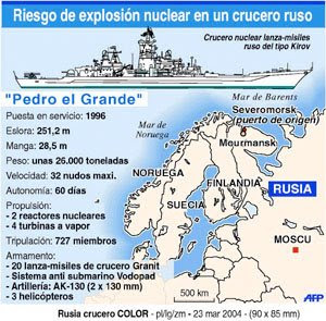 Cruceros y Destructores: - Página 2 Nuc23