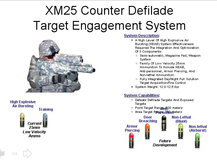 EJERCITO DE EE.UU.(US Army) Xm25