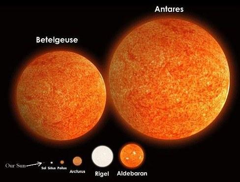 Veremos un segundo Sol - Página 2 Betelgeuse-vs-sun