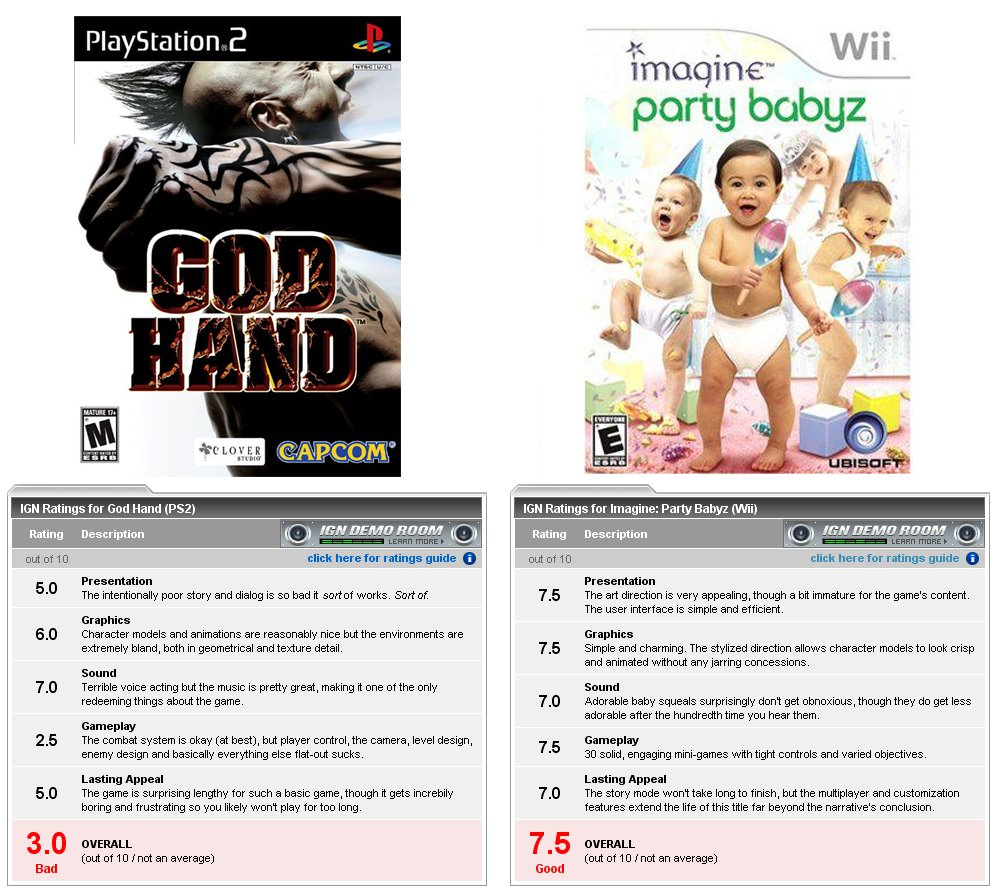 Fable III Review - Page 2 Godhand%20IGN
