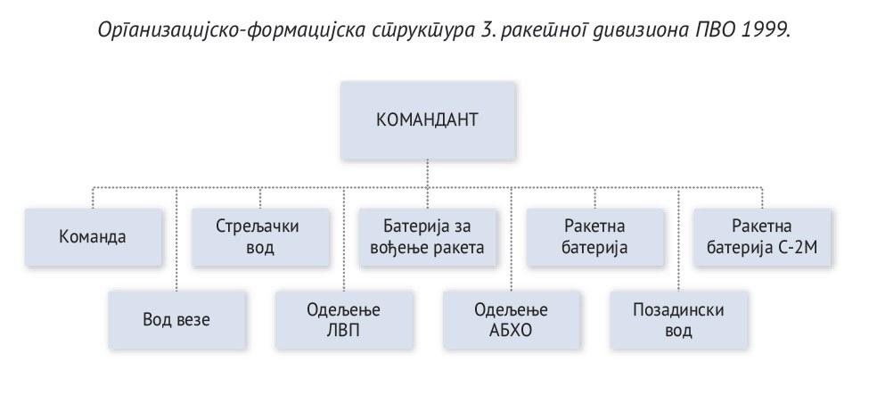 SMENA vs PAD NOĆNOG SOKOLA 00d55ce52450b732a3a93a09219cb37b8eb9acbf