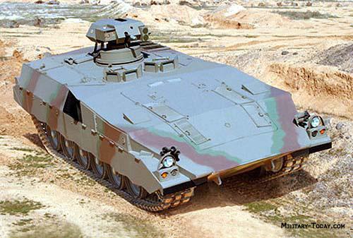Fuerzas Armadas de Jordania 1%281401%29