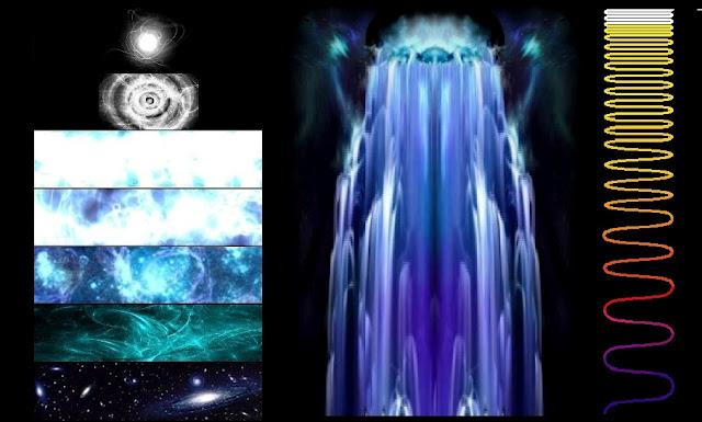 Hiérarchie divine ou Logos Big-bang-formation-univers-%25C3%25A9nergie-mati%25C3%25A8re