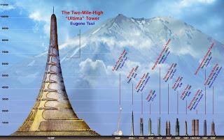 Los edificios mas altos del Mundo de hoy y de mañana .  Towers04a1