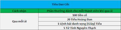 Làng game Việt dậy sóng với phiên bản Kiếm Thế 17 phái đầu tiên tại Việt Nam TDC