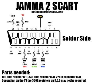 image saute slot MV1FZ - Page 2 J2scart