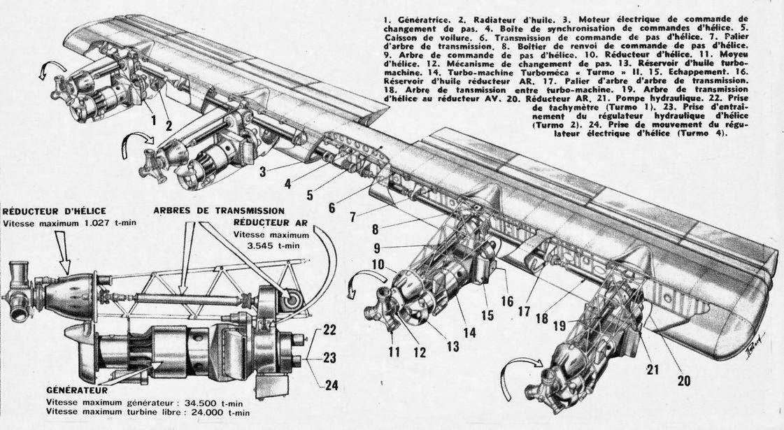 Breguet 940/941 : l'invention de l'ADAC . Breg_63