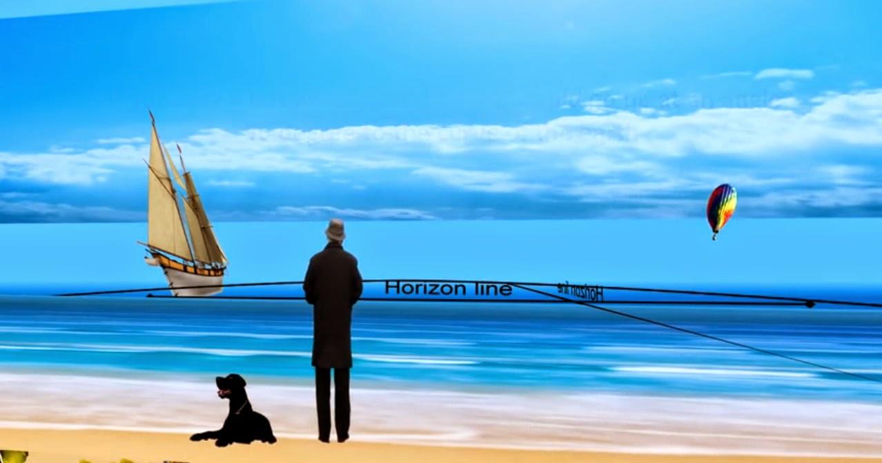 The Always Horizontal Horizon Proves Earth Flat Curved-horizon