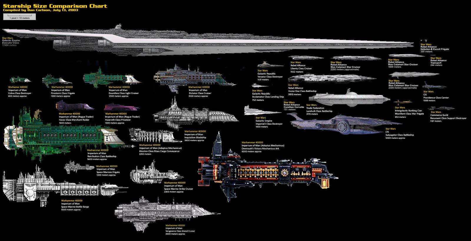 [W40K] Collection d'images : Flotte Impériale Warhammer%2Bvs%2Bstar%2Bwars