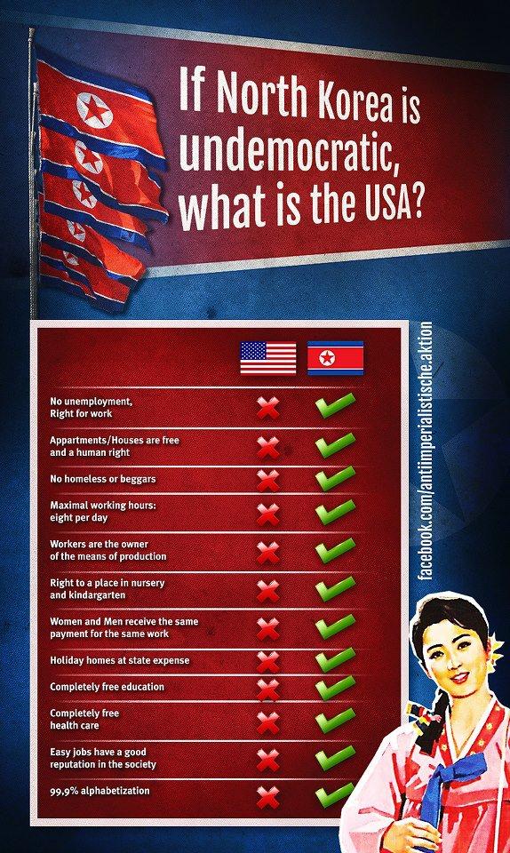 Preguntas breves acerca de Corea del norte. - Página 10 379282_520164944682224_1880320674_n