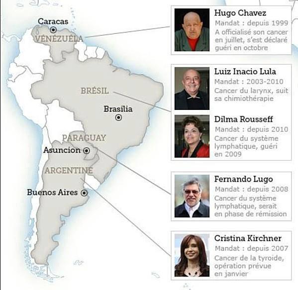 """Les dirigeants """"insoumis""""sud-américains semblent attraper le cancer avec une """"régularité"""" étrange... Les-presidents-sud-Americains-atteind-de-cancer"""