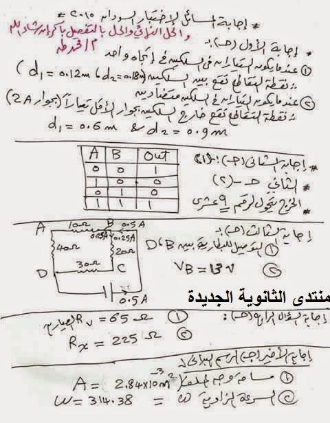 امتحان فيزياء 3 ثانوى السودان 2015  %D8%A5%D8%AC%D8%A7%D8%A8%D8%A9%2B%D9%85%D8%B3%D8%A7%D8%A6%D9%84%2B%D8%A7%D8%AE%D8%AA%D8%A8%D8%A7%D8%B1%2B%D8%A7%D9%84%D8%B3%D9%88%D8%AF%D8%A7%D9%86%2B2015