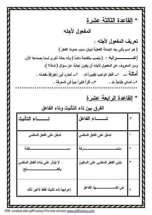 """ملف راااااائع شامل كل """"قواعد اللغة العربية للمرحلة الابتدائية"""" 14"""