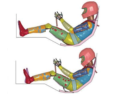 Ques es el  asiento de un Formula 1 F1_indycar_nuevo_asiento_fia_institute_y_toyota