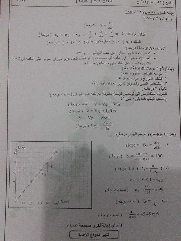 [فيزياء] نموذج الاجابة الرسمي لامتحان 2015 للثانوية العامة 5