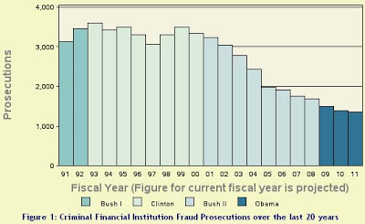loi Dodd Franck/CFTC/ limitations de positions - Page 3 Prosecutions