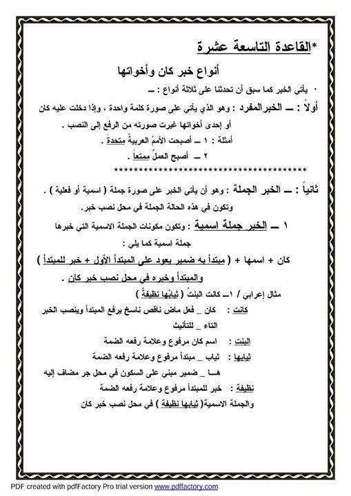 """ملف راااااائع شامل كل """"قواعد اللغة العربية للمرحلة الابتدائية"""" 20"""