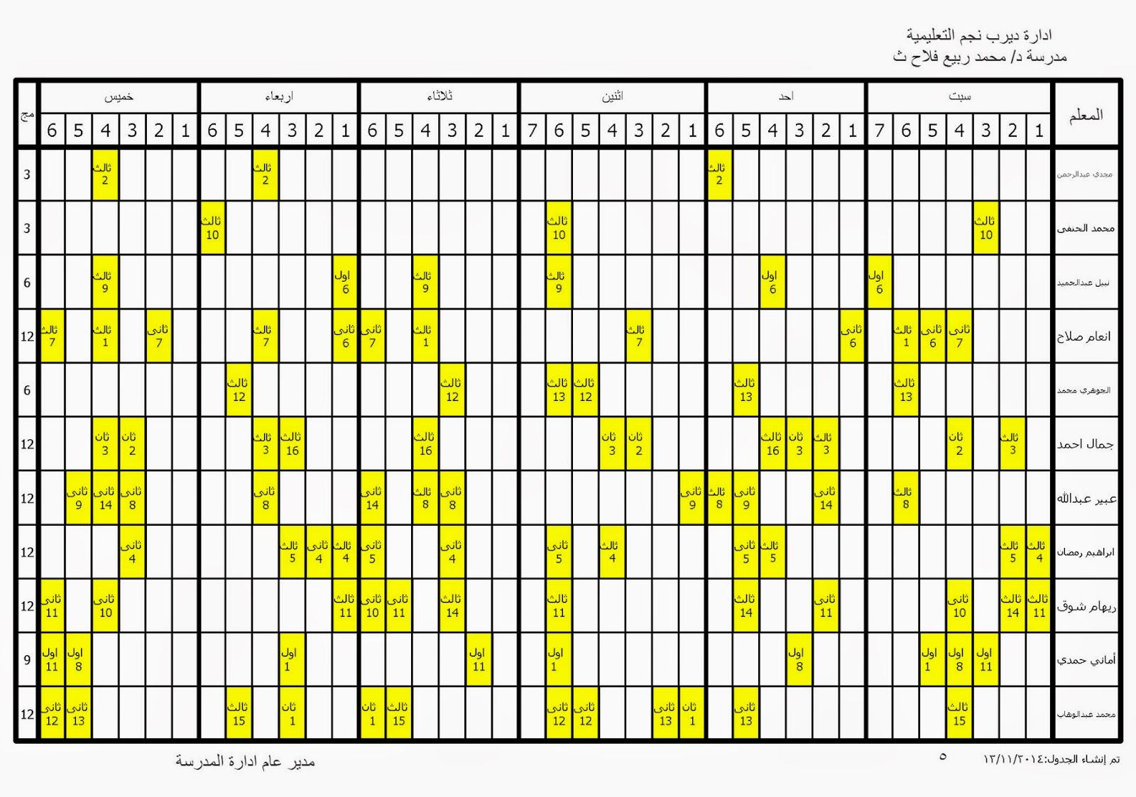 جدول الحصص العام لمعلمين المدرسة Copy%2Bof%2B%D8%A7%D9%84%D8%AC%D8%AF%D9%88%D9%84%2B%D8%A7%D9%84%D8%B9%D8%A7%D9%8505