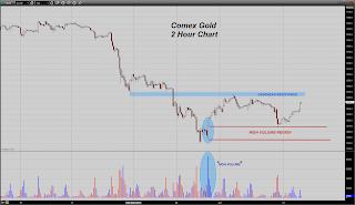 prix de l'or, de l'argent et des minières / suivi quotidien en clôture - Page 2 Chart20130708212151