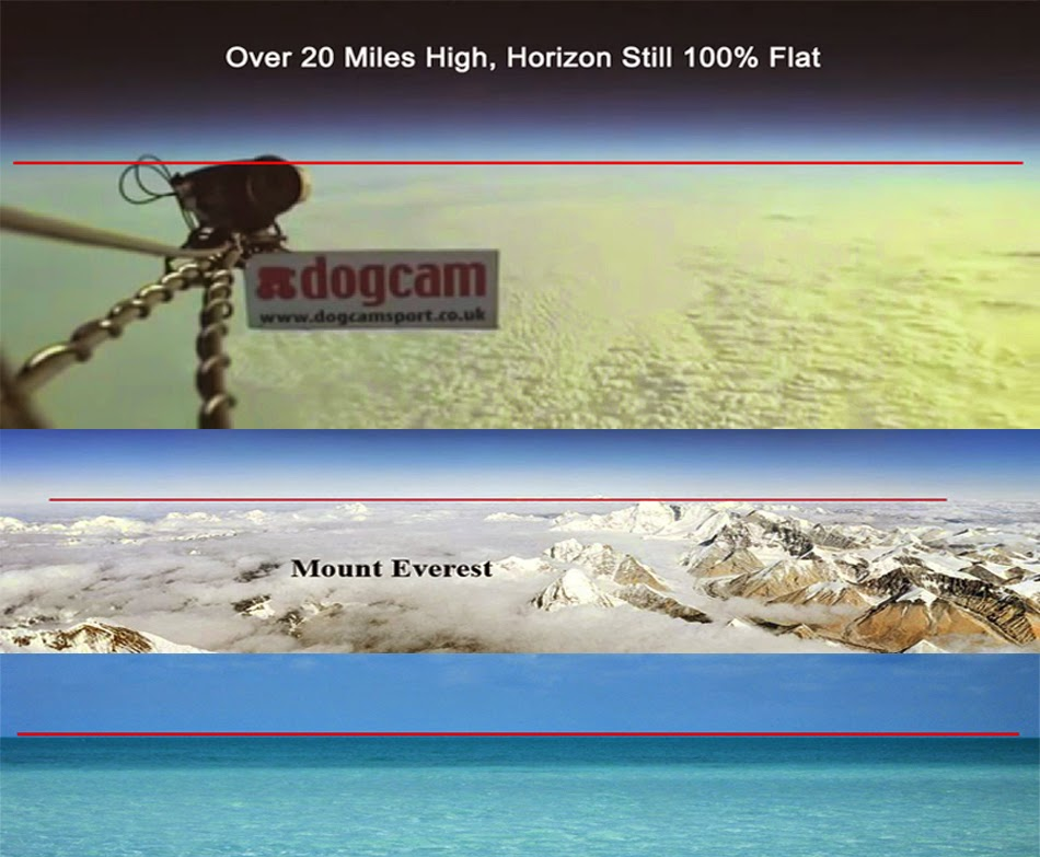 No Curvature On Bodies Of Water   Flat-earth-horizon-flat