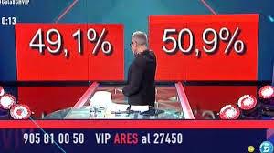 COMIENZA GRAN HERMANO VIP 3 CON 12+1 CONCURSANTES Porcentajes%2Bgala