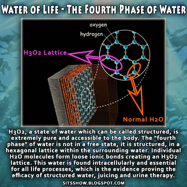 The Water of Life | H3O2 the Healing Power of 'Structured' Water - What Is The Fourth Phase of Water?  H3O2%2BEasy%2BWater%2BMEME