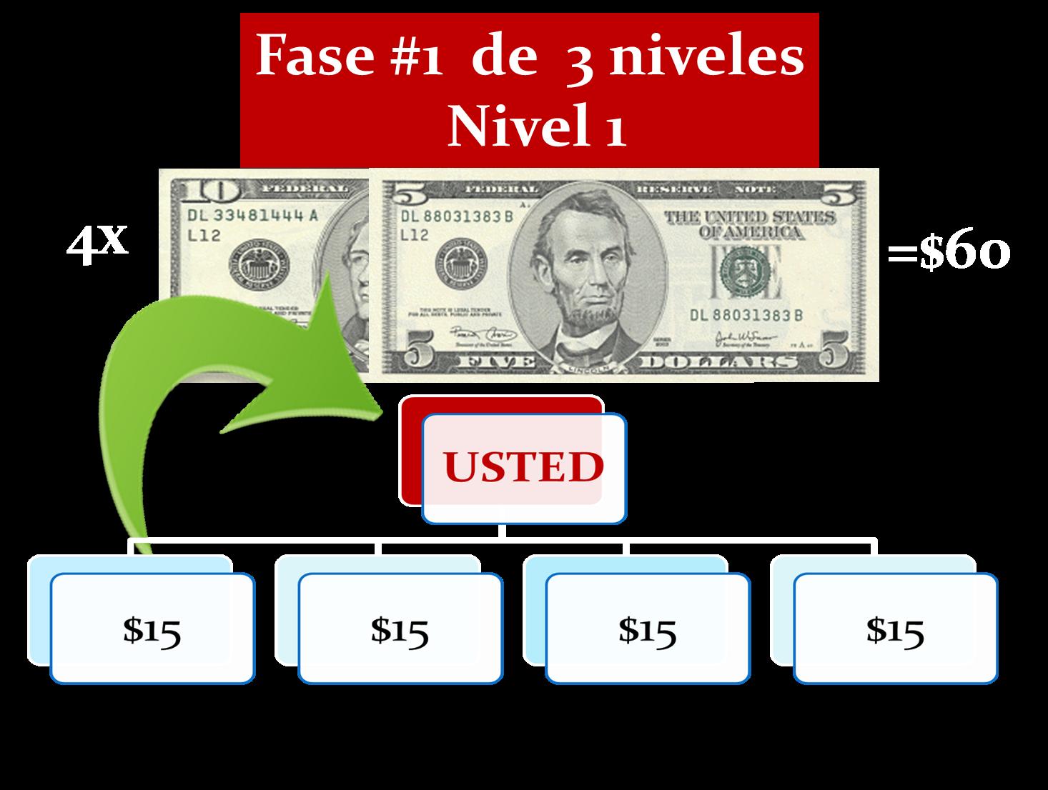 Extra Turbo Pay Matriz mundial - NO hace falta referir Fase1-1