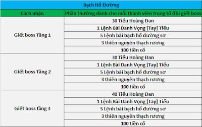 Làng game Việt dậy sóng với phiên bản Kiếm Thế 17 phái đầu tiên tại Việt Nam BH%25C4%2590