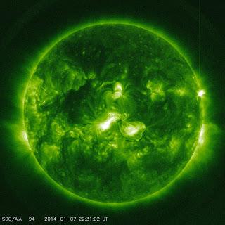 COMPORTAMIENTO SOLAR (2ª PARTE) G