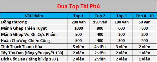 Làng game Việt dậy sóng với phiên bản Kiếm Thế 17 phái đầu tiên tại Việt Nam Ktsg3
