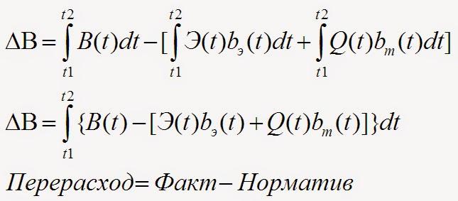 17.  Интегральная эвальвация перерасхода топлива 4