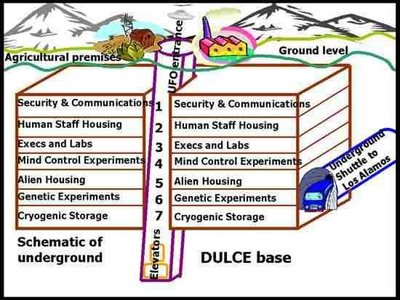 The Dulce Underground Base Cowboys and Aliens Dulce3