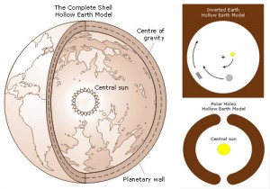 Mind Blowing Research Suggests That Earth Could Actually Be Hollow Hollow-earth-euler-300x210