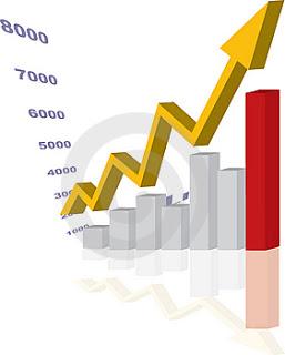 சி.பி.ஐ ரெய்டு. உயர்ந்தது சன் நிறுவன பங்குகள் விலை.  Up-trend