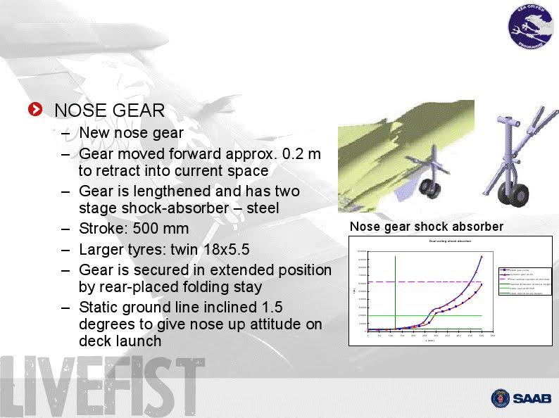 Sea Gripen Seagrip17