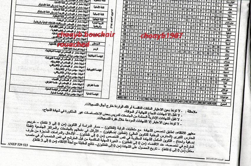 اعلان مسابقة وزارة التربية الوطنية لتوظيف أساتذة التعليم الثانوي جويلية 2013 2